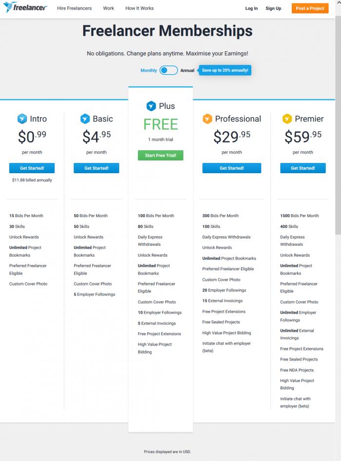 Freelancer prices